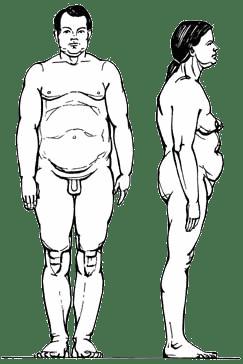 Lee más sobre el artículo El cuerpo físico tras la herida de HUMILLACIÓN